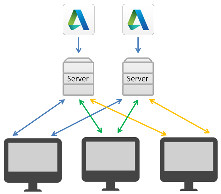 Distributed-Image